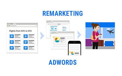 بازاریابی مجدد در گوگل ادز چیست