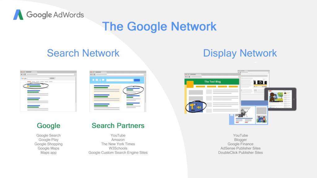 شبکه گوگل