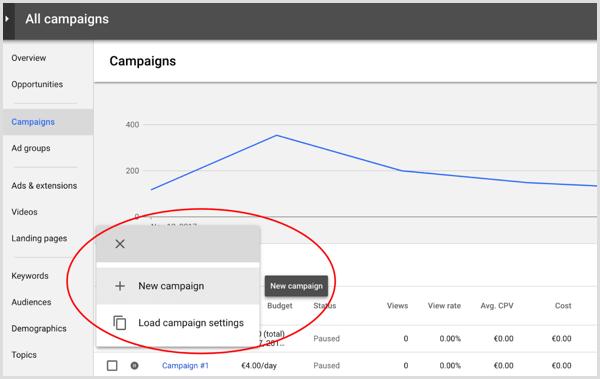 ساخت کمپین جدید در گوگل ادز